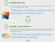 strategy-and-process-infographic_tolero-solutions