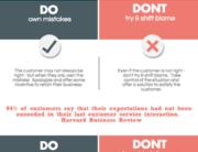 customer-service-infographic